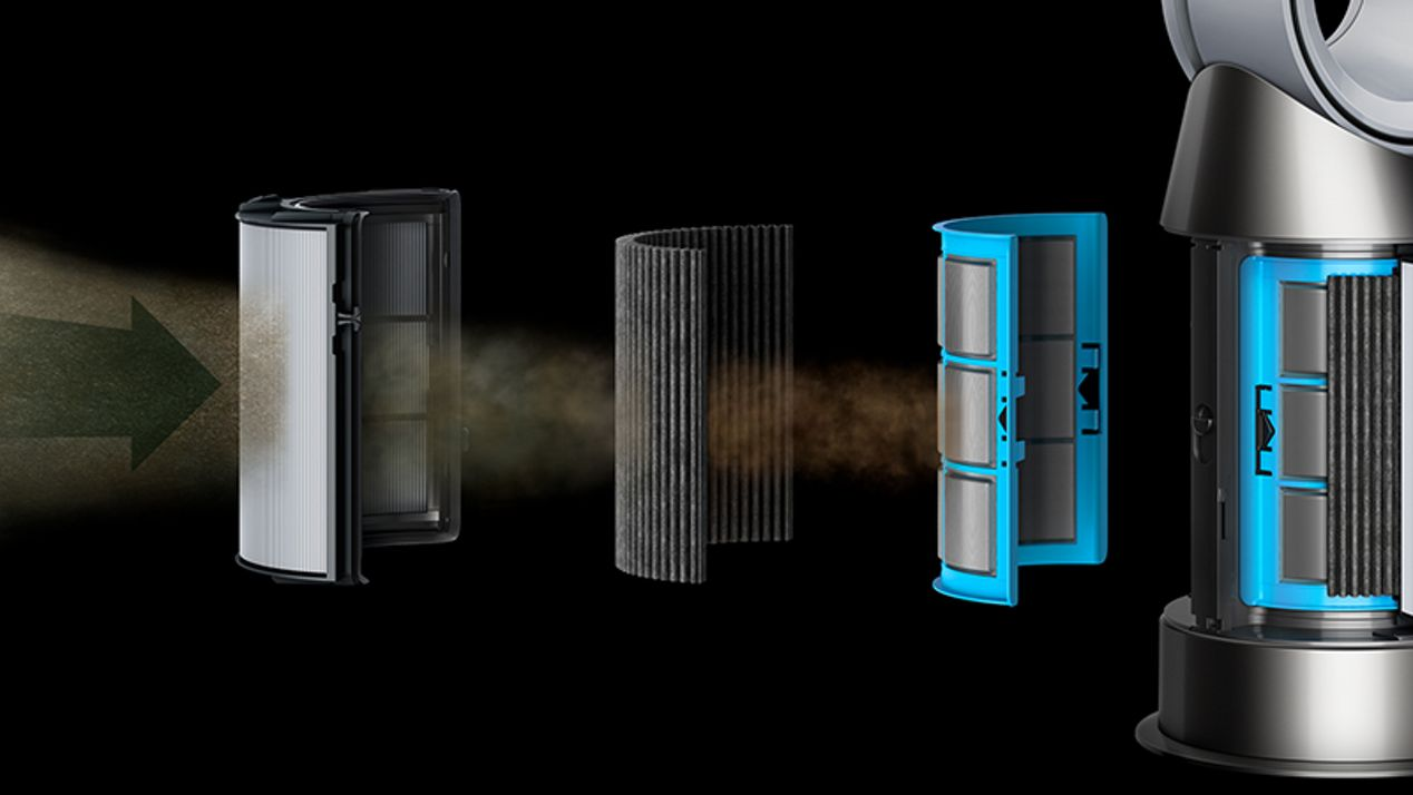 Dyson air purifier filtration system