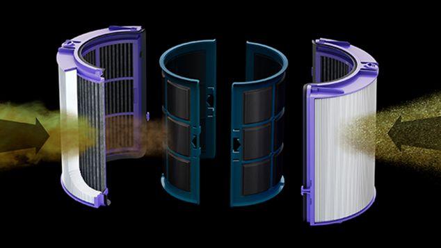 Система фильтрации очистителя Dyson, улавливающая газы и загрязняющие частицы
