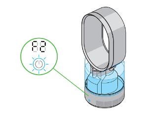 Dyson | Dyson AM10 humidifier & fan