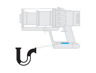 Dyson Troubleshooting
